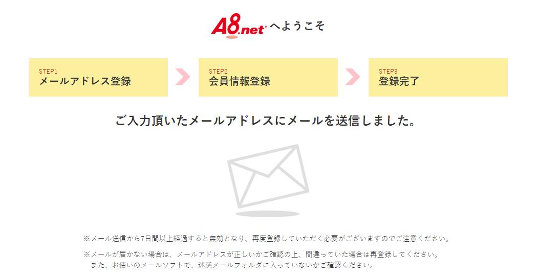 A8ネット仮登録受付完了画面